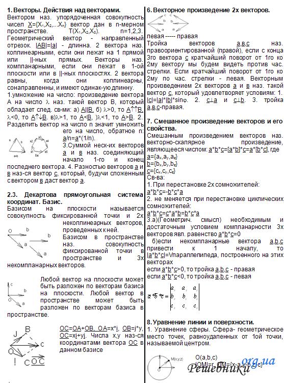 Элементы Математического Анализа Шпаргалка