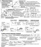 Нужные формулы по физике