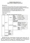 Методичні вказівки до виконання лабораторних робіт з Turbo Pascal