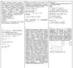 Шпора по Высшей математике - Линейная алгебра