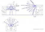 Соматографическая схема (ОХК и дизайн)